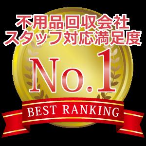 日本トレンドリサーチ調べ 不用品回収業者‐顧客満足度ナンバーワン