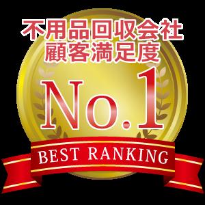 日本トレンドリサーチ調べ 不用品回収業者‐スタッフ対応満足度ナンバーワン